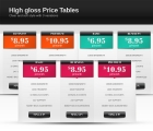 Image for Image for High Gloss Price Tables - 30371